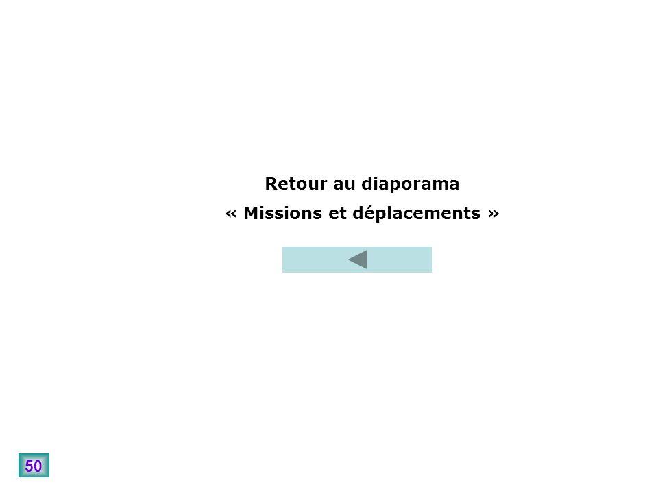 50 Retour au diaporama « Missions et déplacements »