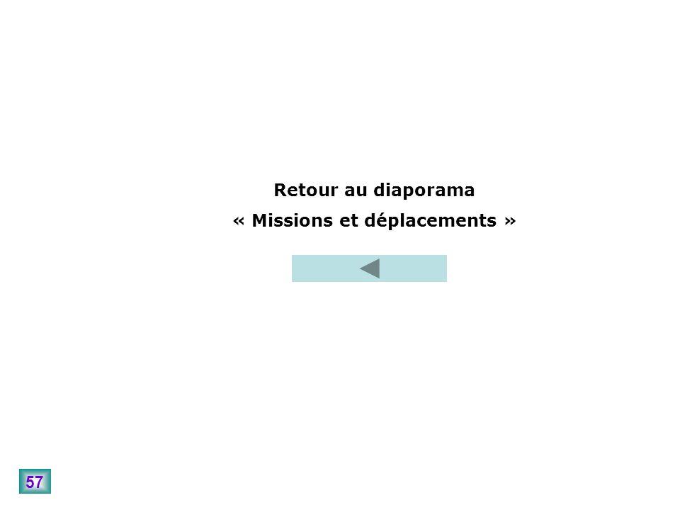 57 Retour au diaporama « Missions et déplacements »