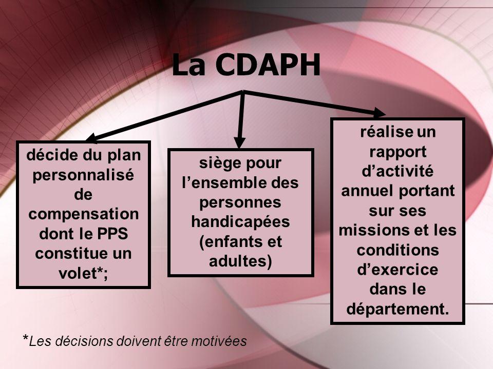 La CDAPH réalise un rapport dactivité annuel portant sur ses missions et les conditions dexercice dans le département. * Les décisions doivent être mo
