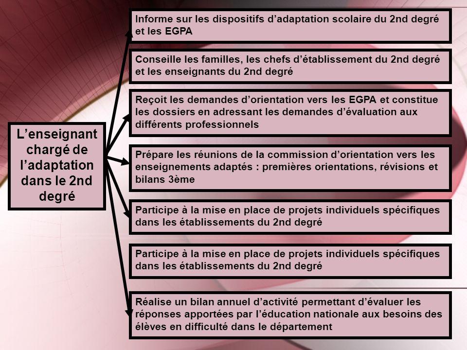 Reçoit les demandes dorientation vers les EGPA et constitue les dossiers en adressant les demandes dévaluation aux différents professionnels Lenseignant chargé de ladaptation dans le 2nd degré Informe sur les dispositifs dadaptation scolaire du 2nd degré et les EGPA Conseille les familles, les chefs détablissement du 2nd degré et les enseignants du 2nd degré Participe à la mise en place de projets individuels spécifiques dans les établissements du 2nd degré Prépare les réunions de la commission dorientation vers les enseignements adaptés : premières orientations, révisions et bilans 3ème Réalise un bilan annuel dactivité permettant dévaluer les réponses apportées par léducation nationale aux besoins des élèves en difficulté dans le département