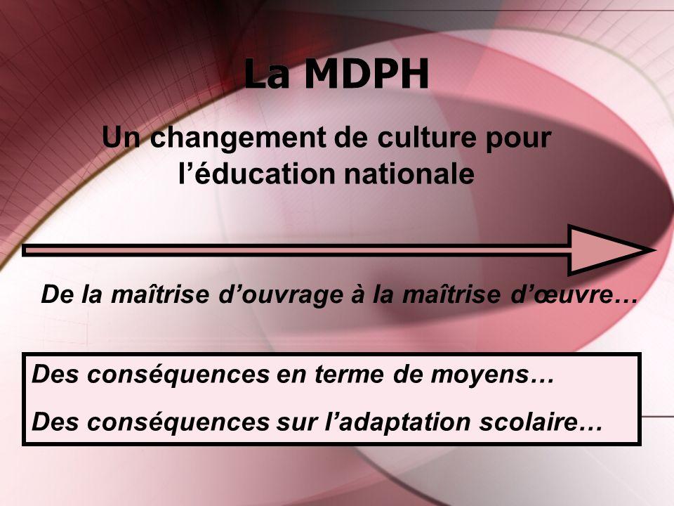 La MDPH Un changement de culture pour léducation nationale De la maîtrise douvrage à la maîtrise dœuvre… Des conséquences en terme de moyens… Des conséquences sur ladaptation scolaire…