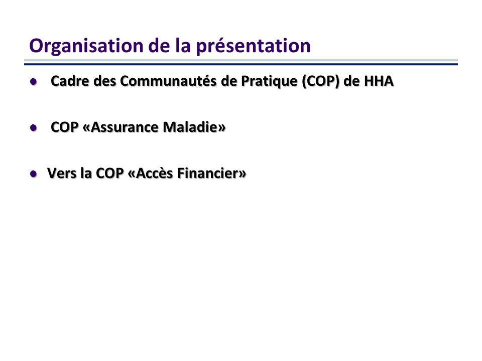 Organisation de la présentation Cadre des Communautés de Pratique (COP) de HHA Cadre des Communautés de Pratique (COP) de HHA COP «Assurance Maladie» COP «Assurance Maladie» Vers la COP «Accès Financier» Vers la COP «Accès Financier»