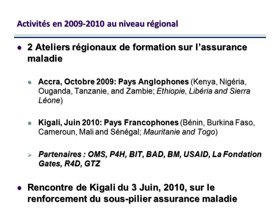 Activités en 2009-2010 au niveau régional 2 Ateliers régionaux de formation sur lassurance maladie 2 Ateliers régionaux de formation sur lassurance maladie Accra, Octobre 2009: Pays Anglophones (Kenya, Nigéria, Ouganda, Tanzanie, and Zambie; Ethiopie, Libéria and Sierra Léone) Accra, Octobre 2009: Pays Anglophones (Kenya, Nigéria, Ouganda, Tanzanie, and Zambie; Ethiopie, Libéria and Sierra Léone) Kigali, Juin 2010: Pays Francophones (Bénin, Burkina Faso, Cameroun, Mali and Sénégal; Mauritanie and Togo) Kigali, Juin 2010: Pays Francophones (Bénin, Burkina Faso, Cameroun, Mali and Sénégal; Mauritanie and Togo) Partenaires : OMS, P4H, BIT, BAD, BM, USAID, La Fondation Gates, R4D, GTZ Partenaires : OMS, P4H, BIT, BAD, BM, USAID, La Fondation Gates, R4D, GTZ Rencontre de Kigali du 3 Juin, 2010, sur le renforcement du sous-pilier assurance maladie Rencontre de Kigali du 3 Juin, 2010, sur le renforcement du sous-pilier assurance maladie