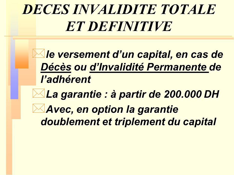 DECES INVALIDITE TOTALE ET DEFINITIVE * le versement dun capital, en cas de Décès ou dInvalidité Permanente de ladhérent * La garantie : à partir de 2