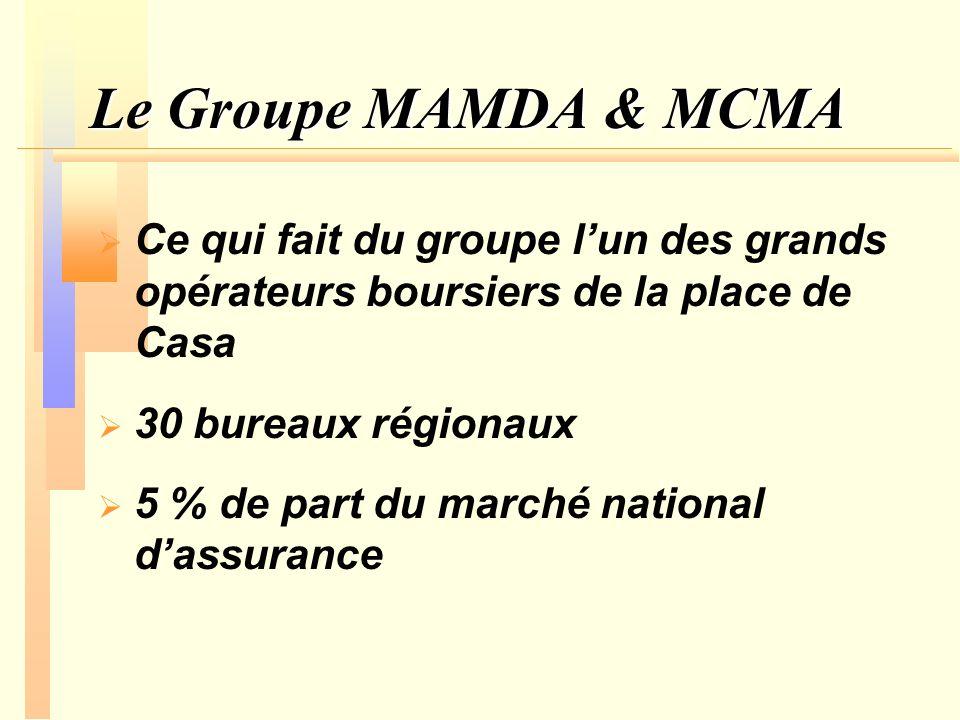 Le Groupe MAMDA & MCMA Ce qui fait du groupe lun des grands opérateurs boursiers de la place de Casa 30 bureaux régionaux 5 % de part du marché nation