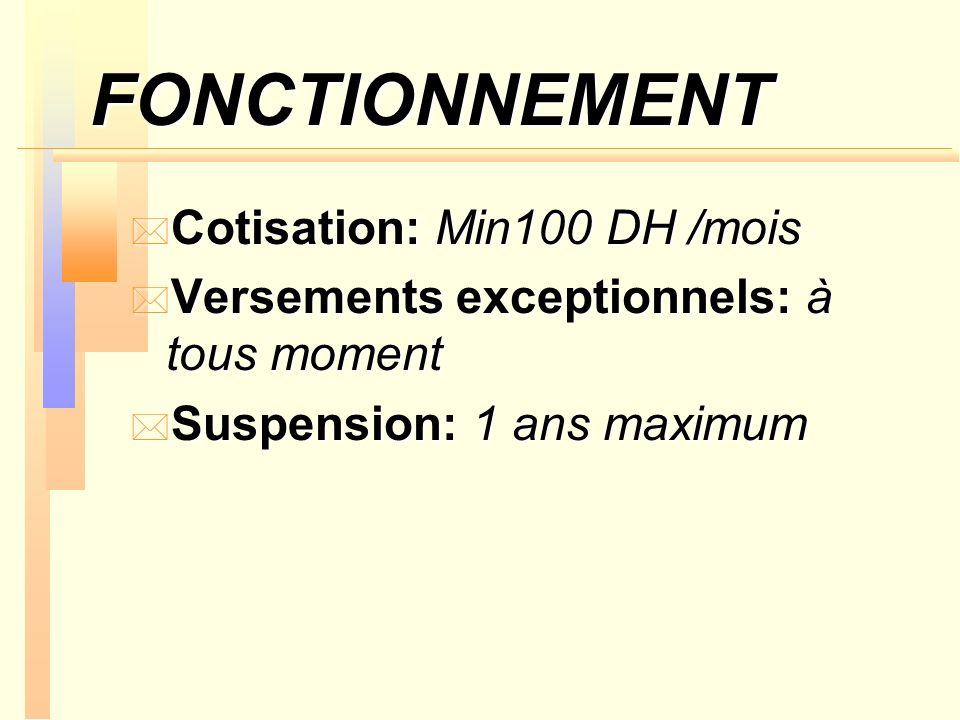 FONCTIONNEMENT * Cotisation: Min100 DH /mois * Versements exceptionnels: à tous moment * Suspension: 1 ans maximum