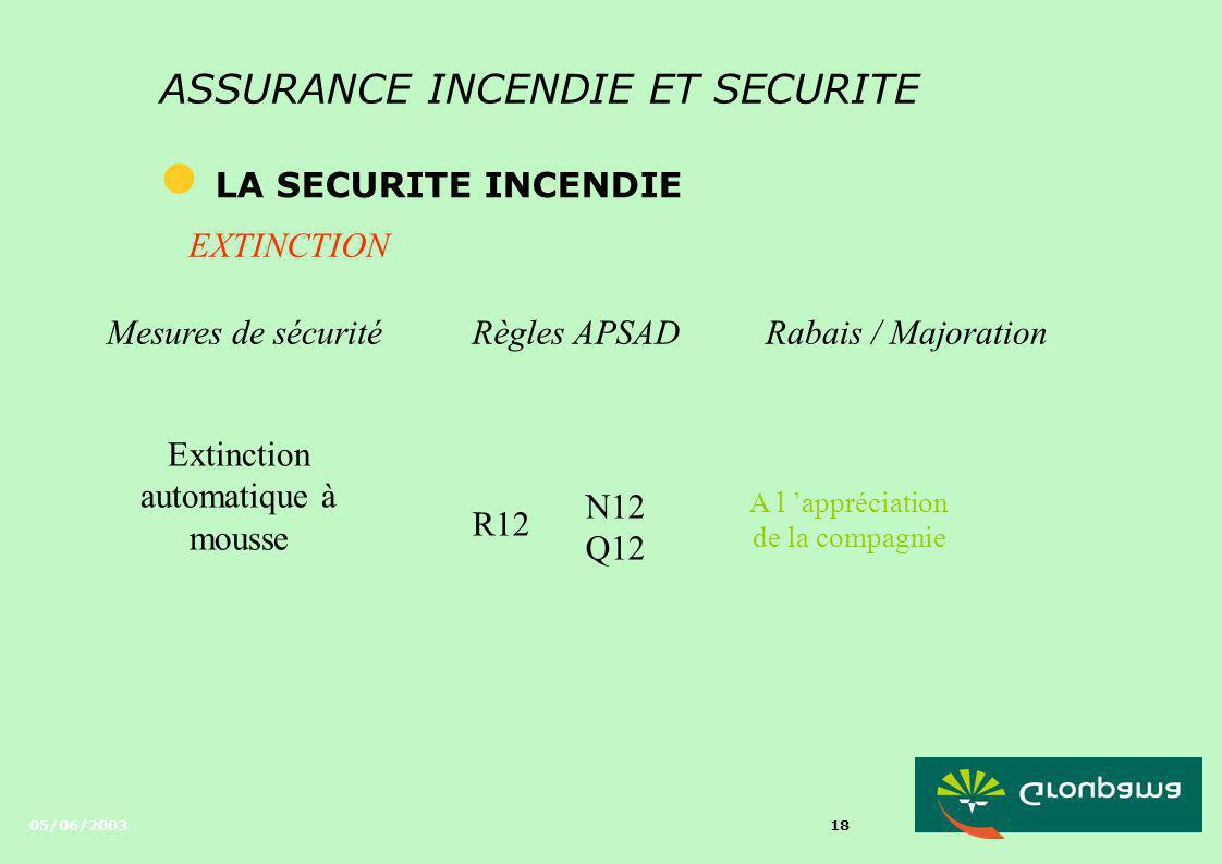 05/06/2003 17 ASSURANCE INCENDIE ET SECURITE l LA SECURITE INCENDIE Mesures de sécuritéRègles APSADRabais / Majoration EXTINCTION Extinction automatiq