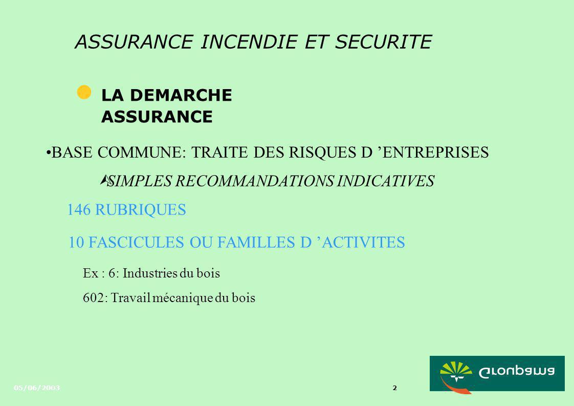 05/06/2003 2 ASSURANCE INCENDIE ET SECURITE l LA DEMARCHE ASSURANCE BASE COMMUNE: TRAITE DES RISQUES D ENTREPRISES ÙSIMPLES RECOMMANDATIONS INDICATIVES 146 RUBRIQUES 10 FASCICULES OU FAMILLES D ACTIVITES Ex : 6: Industries du bois 602: Travail mécanique du bois