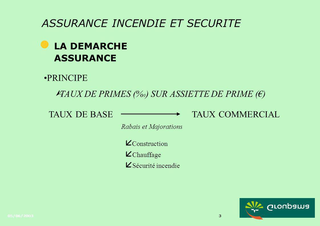05/06/2003 2 ASSURANCE INCENDIE ET SECURITE l LA DEMARCHE ASSURANCE BASE COMMUNE: TRAITE DES RISQUES D ENTREPRISES ÙSIMPLES RECOMMANDATIONS INDICATIVE