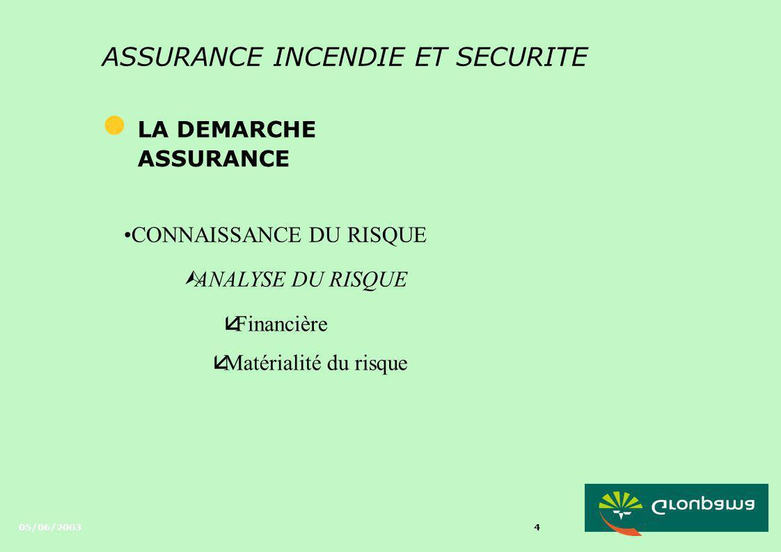 05/06/2003 4 ASSURANCE INCENDIE ET SECURITE l LA DEMARCHE ASSURANCE CONNAISSANCE DU RISQUE ÙANALYSE DU RISQUE åFinancière åMatérialité du risque