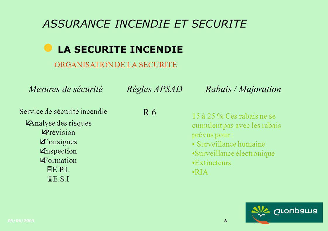 05/06/2003 7 ASSURANCE INCENDIE ET SECURITE l LA SECURITE INCENDIE DEFINITIONS CERTIFICAT DE CONFORMITE: Délivré lors de la vérification semestrielle,