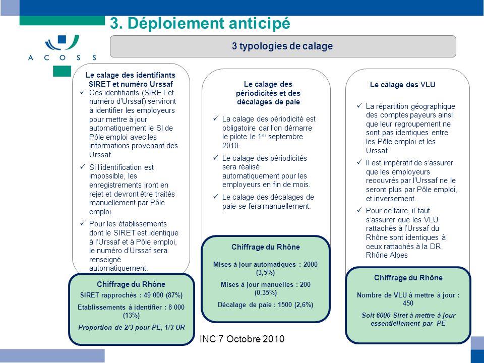 INC 7 Octobre 201015 3 typologies de calage Ces identifiants (SIRET et numéro dUrssaf) serviront à identifier les employeurs pour mettre à jour automatiquement le SI de Pôle emploi avec les informations provenant des Urssaf.