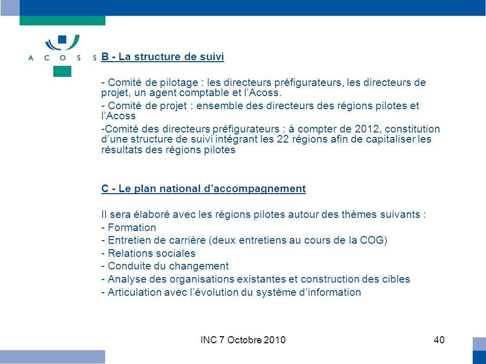 INC 7 Octobre 201040 B - La structure de suivi - Comité de pilotage : les directeurs préfigurateurs, les directeurs de projet, un agent comptable et lAcoss.