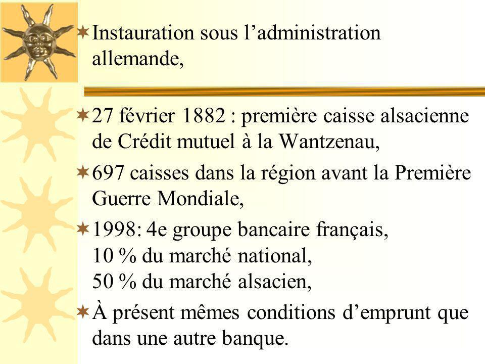PARTICULARISME N° 12: PARTICULARISME N° 12: LE CRÉDIT MUTUEL Système de coopératives, dont le Président et les membres du conseil dadministration sont