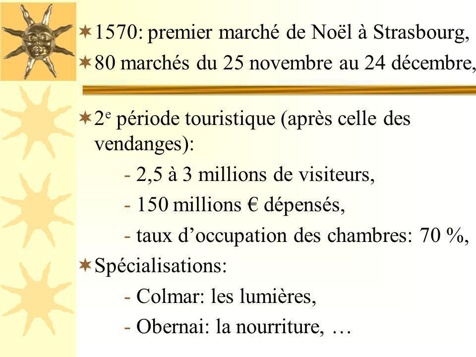 PARTICULARISME N° 15: PARTICULARISME N° 15: LES MARCHÉS DE NOËL « Noël a un pays, cest lAlsace »