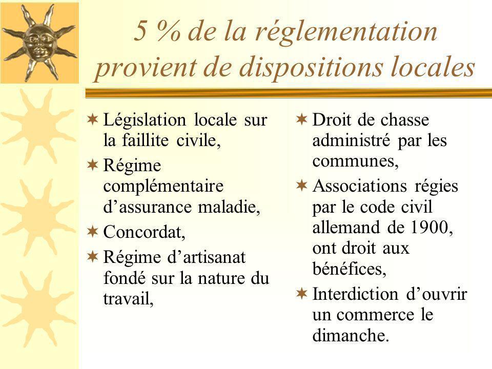 PARTICULARISME N° 5: PARTICULARISME N° 5: … VOIRE DEXTRÊME- DROITE 22 % de voix au second tour des élections régionales en faveur du Front National.