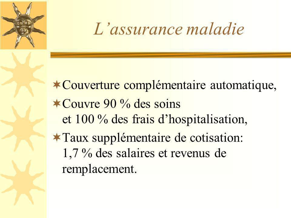 Lassurance maladie Couverture complémentaire automatique, Couvre 90 % des soins et 100 % des frais dhospitalisation, Taux supplémentaire de cotisation: 1,7 % des salaires et revenus de remplacement.