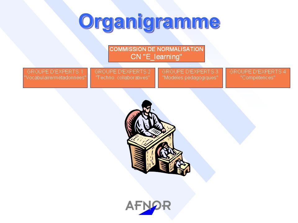 OrganigrammeOrganigramme