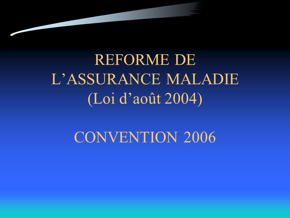 REFORME DE LASSURANCE MALADIE (Loi daoût 2004) CONVENTION 2006