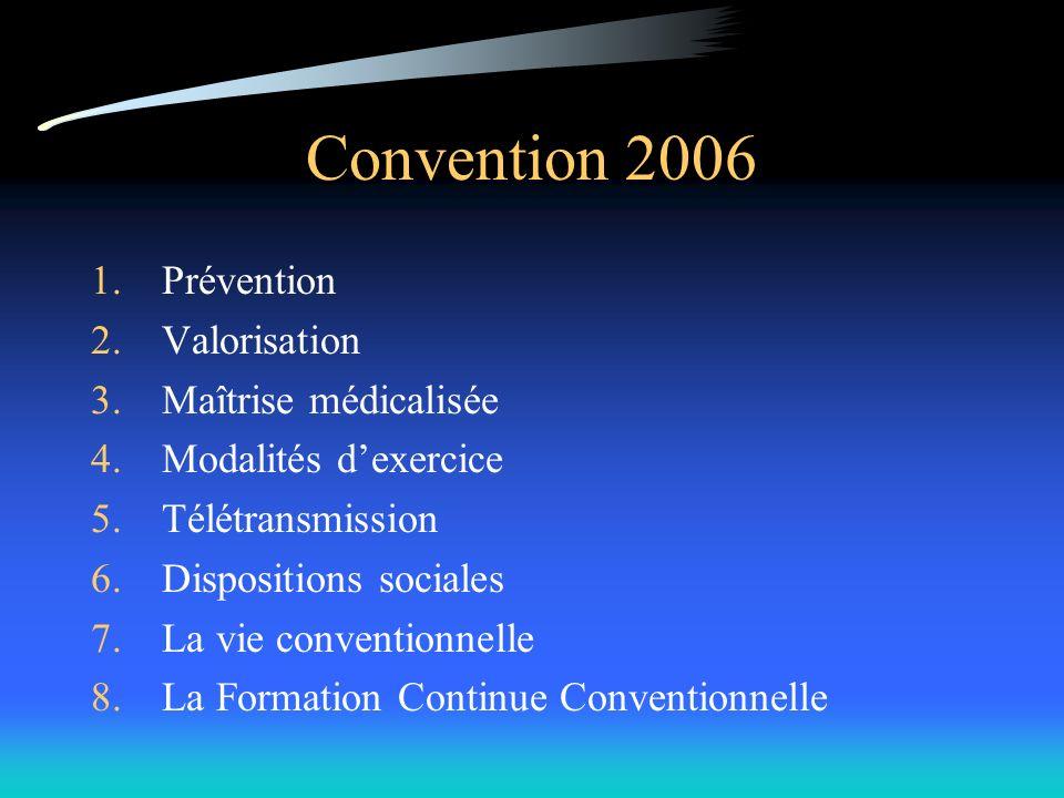 Convention 2006 1.Prévention 2.Valorisation 3.Maîtrise médicalisée 4.Modalités dexercice 5.Télétransmission 6.Dispositions sociales 7.La vie conventionnelle 8.La Formation Continue Conventionnelle