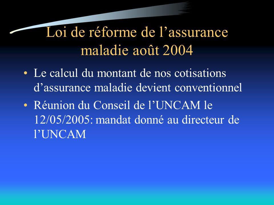 Loi de réforme de lassurance maladie août 2004 Le calcul du montant de nos cotisations dassurance maladie devient conventionnel Réunion du Conseil de lUNCAM le 12/05/2005: mandat donné au directeur de lUNCAM
