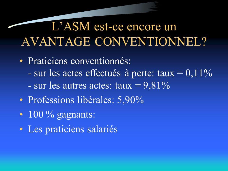 LASM est-ce encore un AVANTAGE CONVENTIONNEL? Praticiens conventionnés: - sur les actes effectués à perte: taux = 0,11% - sur les autres actes: taux =