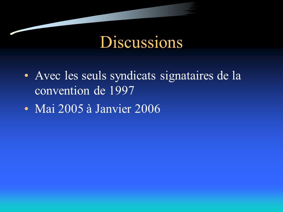 Discussions Avec les seuls syndicats signataires de la convention de 1997 Mai 2005 à Janvier 2006
