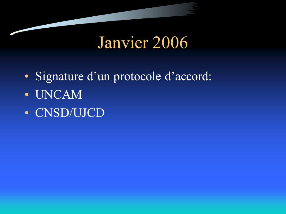 Janvier 2006 Signature dun protocole daccord: UNCAM CNSD/UJCD
