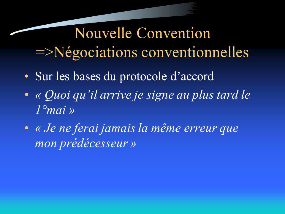 Nouvelle Convention =>Négociations conventionnelles Sur les bases du protocole daccord « Quoi quil arrive je signe au plus tard le 1°mai » « Je ne ferai jamais la même erreur que mon prédécesseur »