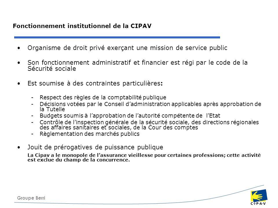 Groupe Berri Fonctionnement institutionnel de la CIPAV Organisme de droit privé exerçant une mission de service public Son fonctionnement administrati