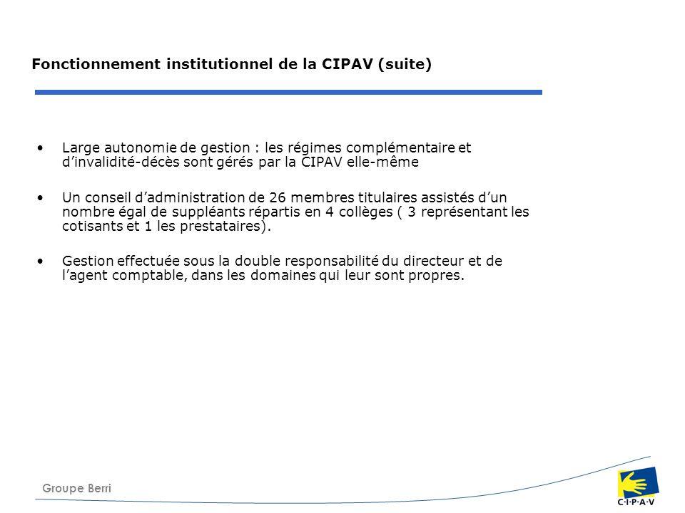 Groupe Berri Fonctionnement institutionnel de la CIPAV (suite) Large autonomie de gestion : les régimes complémentaire et dinvalidité-décès sont gérés