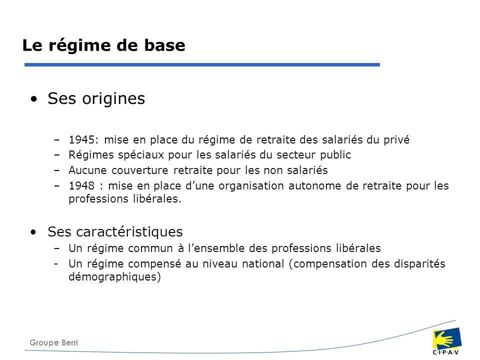 Groupe Berri Le régime de base Ses origines –1945: mise en place du régime de retraite des salariés du privé –Régimes spéciaux pour les salariés du se