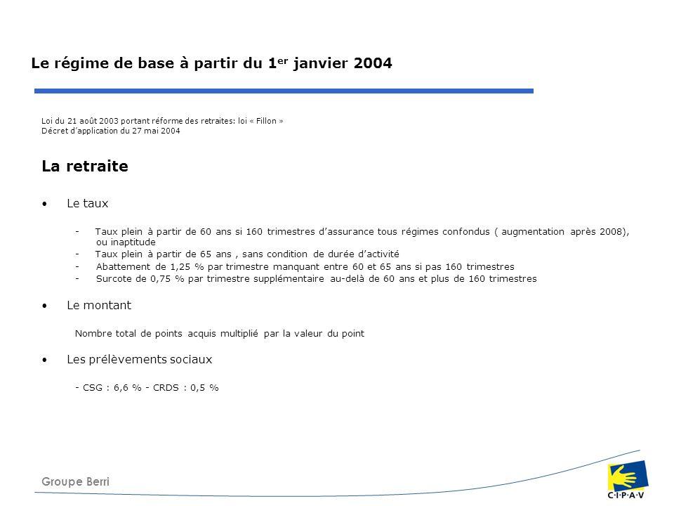 Groupe Berri Le régime de base à partir du 1 er janvier 2004 Loi du 21 août 2003 portant réforme des retraites: loi « Fillon » Décret dapplication du