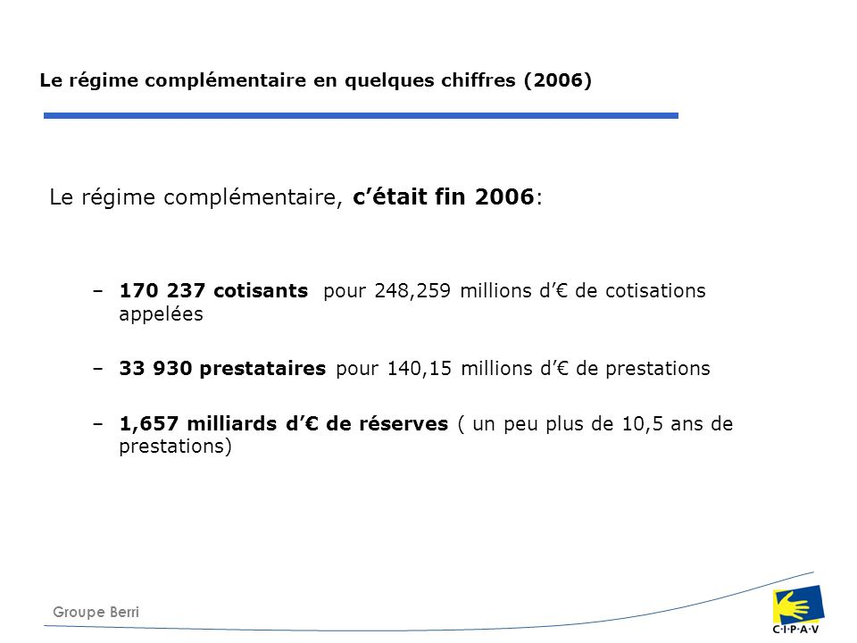 Groupe Berri Le régime complémentaire en quelques chiffres (2006) Le régime complémentaire, cétait fin 2006: –170 237 cotisants pour 248,259 millions