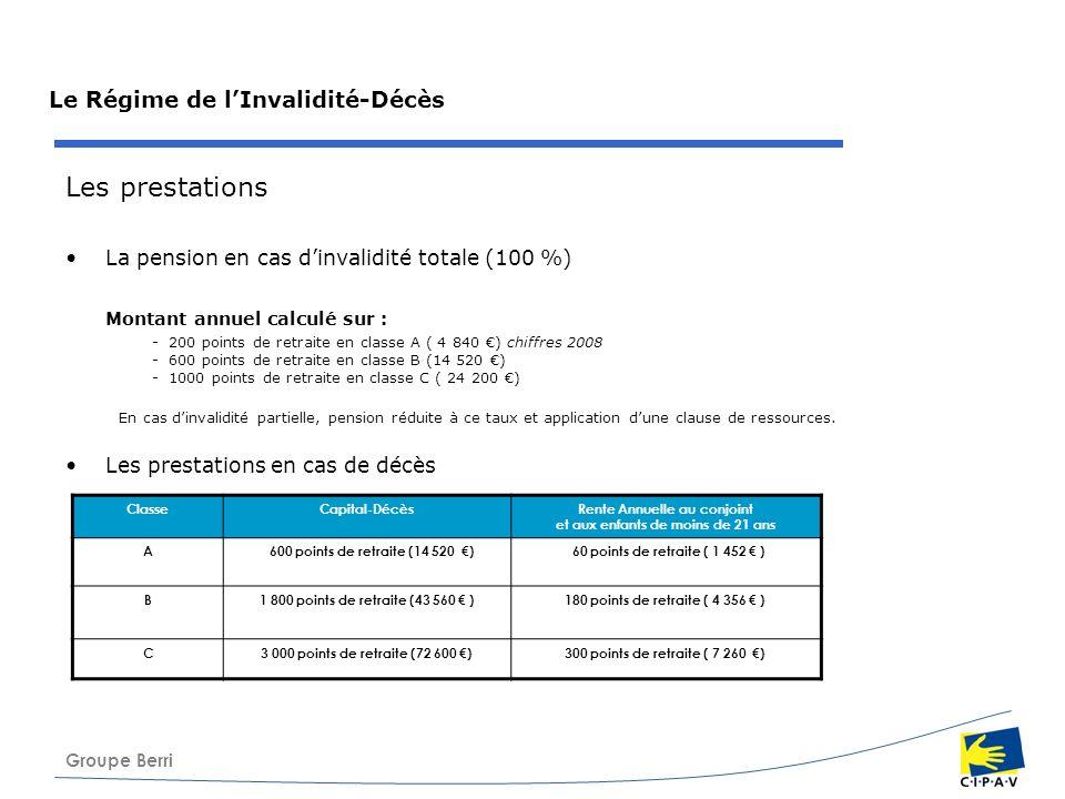 Groupe Berri Le Régime de lInvalidité-Décès Les prestations La pension en cas dinvalidité totale (100 %) Montant annuel calculé sur : - 200 points de