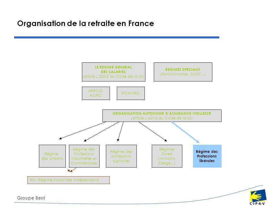 Groupe Berri LE REGIME GENERAL DES SALARIES (article L 200-2 du Code de la SS) REGIMES SPECIAUX (Fonctionnaires, SNCF…) ARRCO- AGIRC IRCANTEC ORGANISA