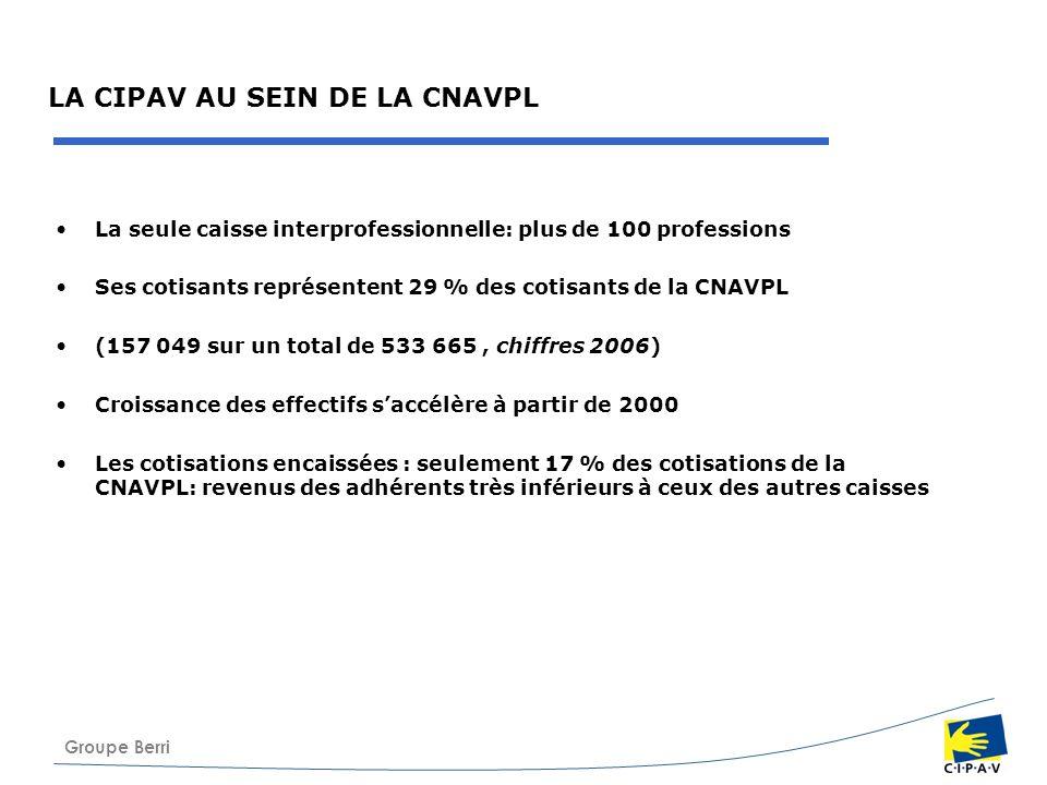 Groupe Berri LA CIPAV AU SEIN DE LA CNAVPL La seule caisse interprofessionnelle: plus de 100 professions Ses cotisants représentent 29 % des cotisants