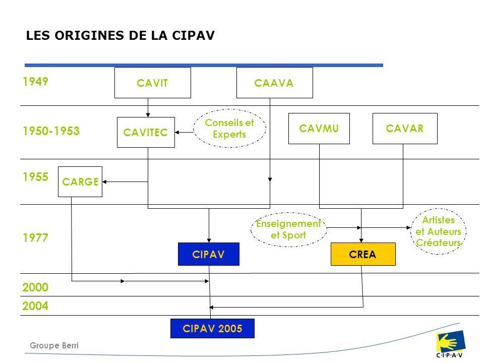 Groupe Berri LA CIPAV AU SEIN DU GROUPE BERRI Le groupe comprend: La CAVOM: 4 752 cotisants La CAVEC : 17 508 cotisants La CIPAV: 157 049 cotisants LIRCEC: 40 000 cotisants (cette caisse ne fait pas partie de la CNAVPL) Une gestion administrative commune qui permet: -loptimisation des frais de gestion -environ 2 % des cotisations en 2006 -taux de participation aux dépenses communes du groupe: 70 % -des synergies et lamélioration des compétences
