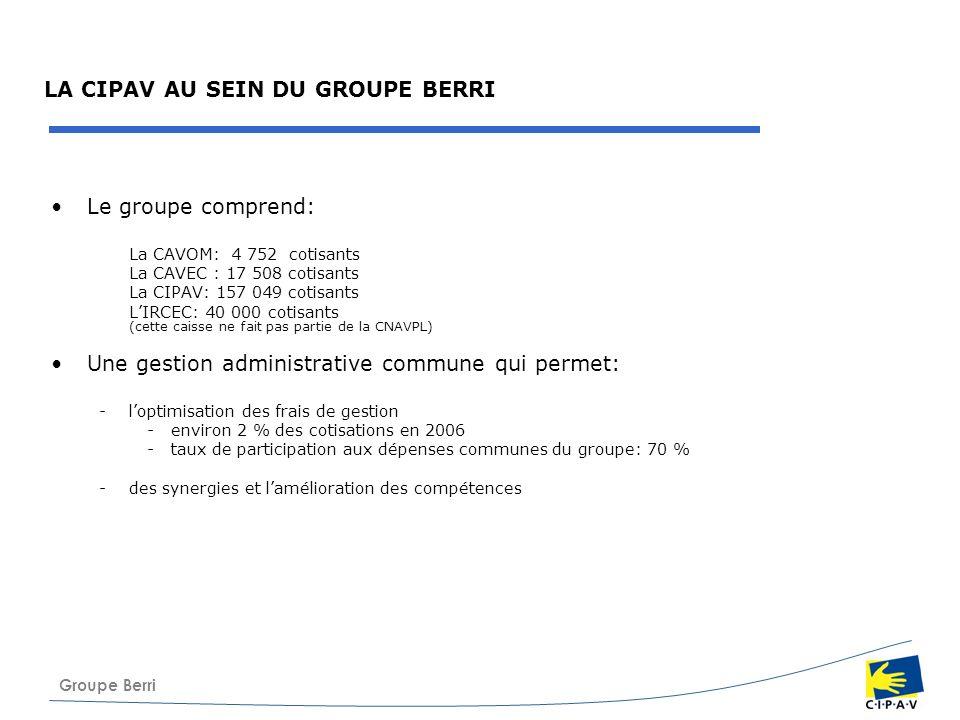Groupe Berri LA CIPAV AU SEIN DU GROUPE BERRI Le groupe comprend: La CAVOM: 4 752 cotisants La CAVEC : 17 508 cotisants La CIPAV: 157 049 cotisants LI