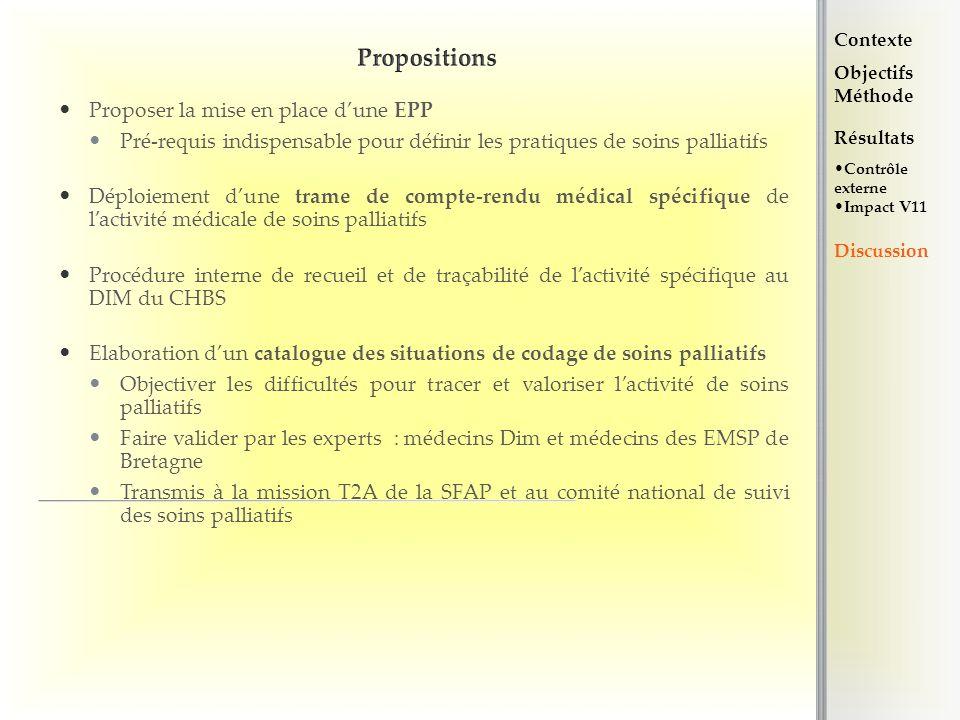 Propositions Proposer la mise en place dune EPP Pré-requis indispensable pour définir les pratiques de soins palliatifs Déploiement dune trame de comp