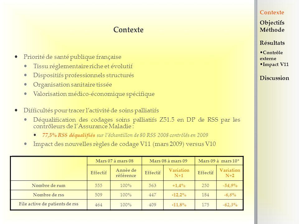 Objectifs et méthode Objectifs : Décrire et quantifier limpact de ces difficultés au CHBS Proposer des alternatives pour améliorer la traçabilité et la valorisation de lactivité Méthode : analyse qualitative sur CRH et dossiers Évaluer la pertinence dutilisation du code Z51.5 en DP Respect de la définition des soins palliatifs* Respect des règles de codage* Double codage V10, V11 pour mesurer le nombre de RUM et de RSS impactés par la V11 * Guide méthodologique de production des résumés de séjour du PMSI en médecine, chirurgie et obstétrique de la V10, V11 et V11b * Loi n°99-447 du 9 juin 1999 Loi n°2005-370 du 22 avril 2005 relative aux droits des malades et à la fin de vie J.O.