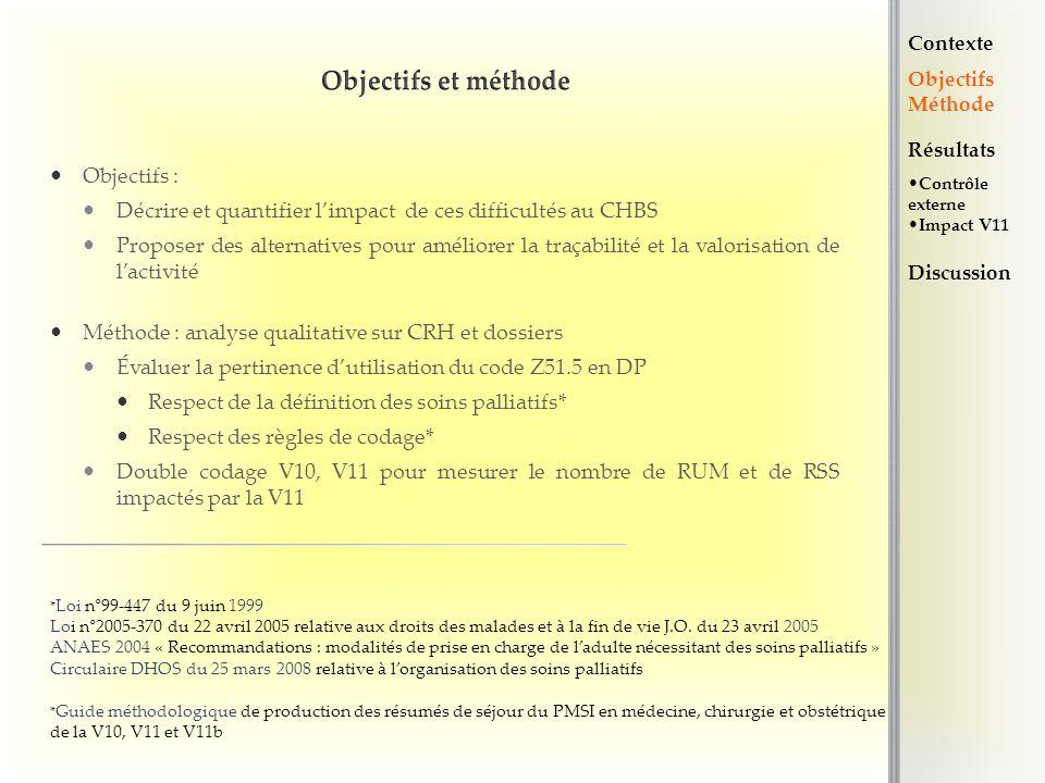 Objectifs et méthode Objectifs : Décrire et quantifier limpact de ces difficultés au CHBS Proposer des alternatives pour améliorer la traçabilité et l
