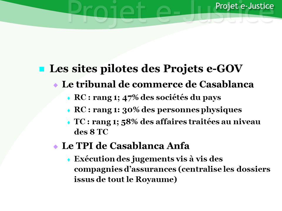 Projet e-JusticeYounès EL MECHRAFIPage n°12 Les sites pilotes des Projets e-GOV Les sites pilotes des Projets e-GOV Le tribunal de commerce de Casabla