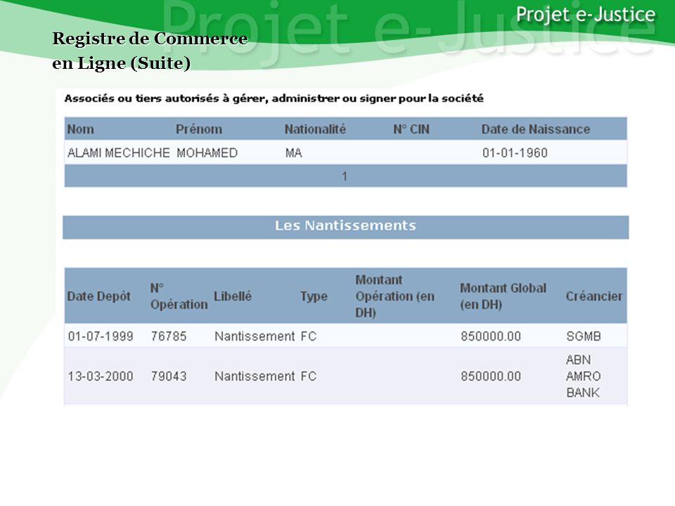 Projet e-JusticeYounès EL MECHRAFIPage n°21 Registre de Commerce en Ligne (Suite)