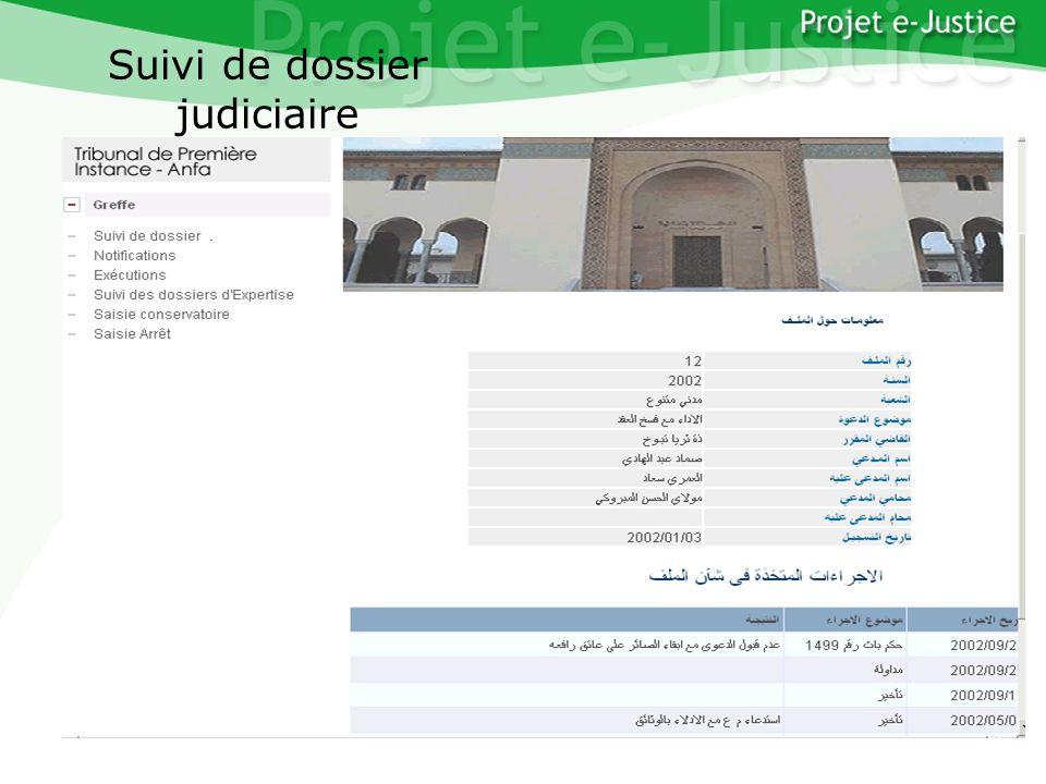 Projet e-JusticeYounès EL MECHRAFIPage n°26 Suivi de dossier judiciaire