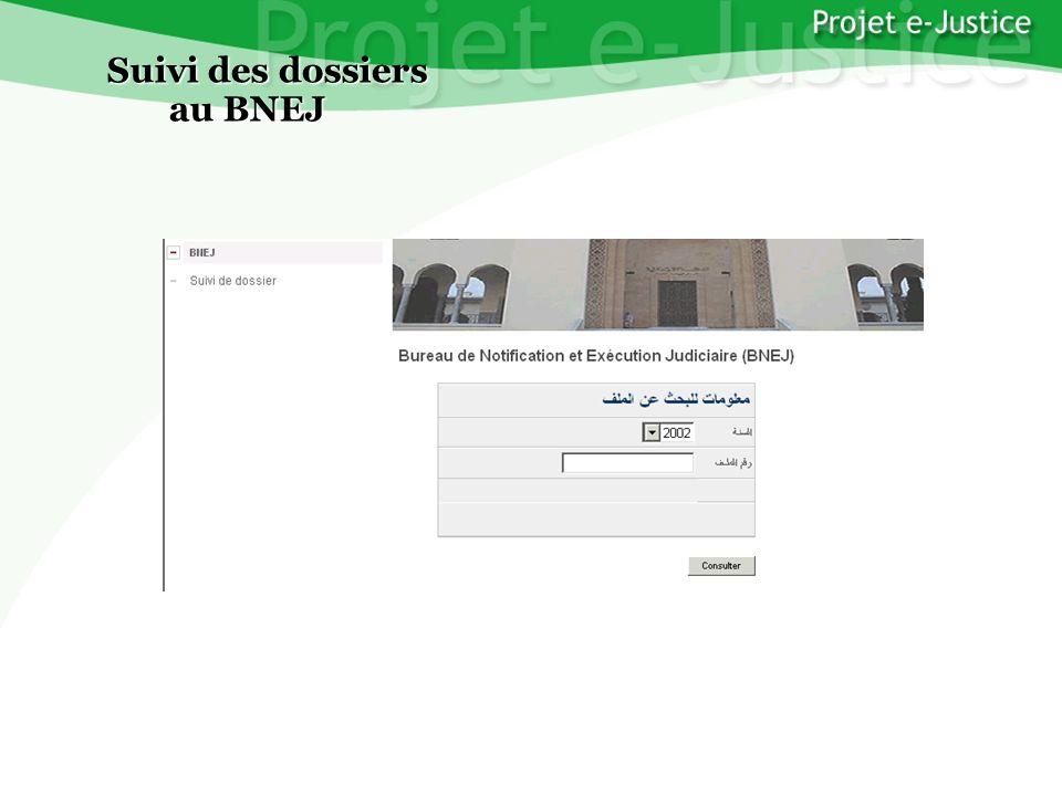 Projet e-JusticeYounès EL MECHRAFIPage n°29 Suivi des dossiers au BNEJ