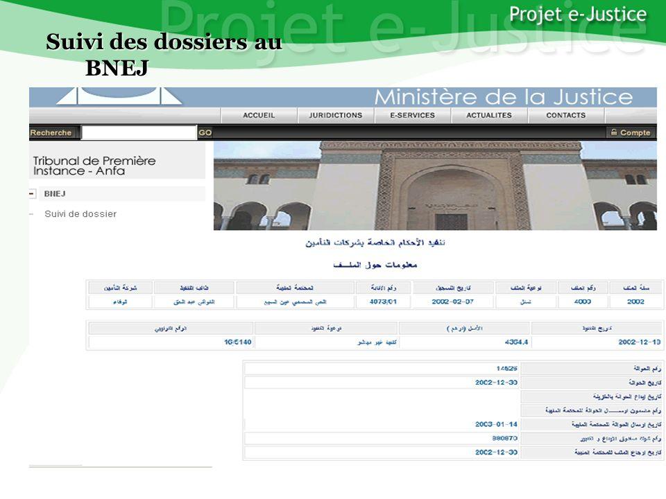 Projet e-JusticeYounès EL MECHRAFIPage n°30 Suivi des dossiers au BNEJ