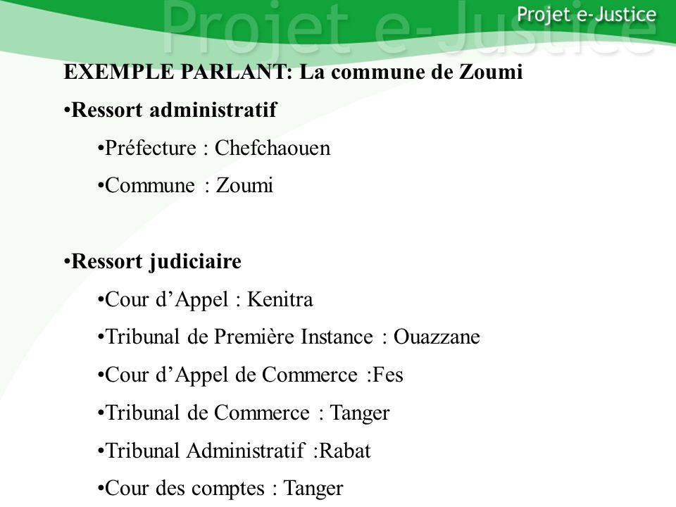 Projet e-JusticeYounès EL MECHRAFIPage n°32 EXEMPLE PARLANT: La commune de Zoumi Ressort administratif Préfecture : Chefchaouen Commune : Zoumi Ressor