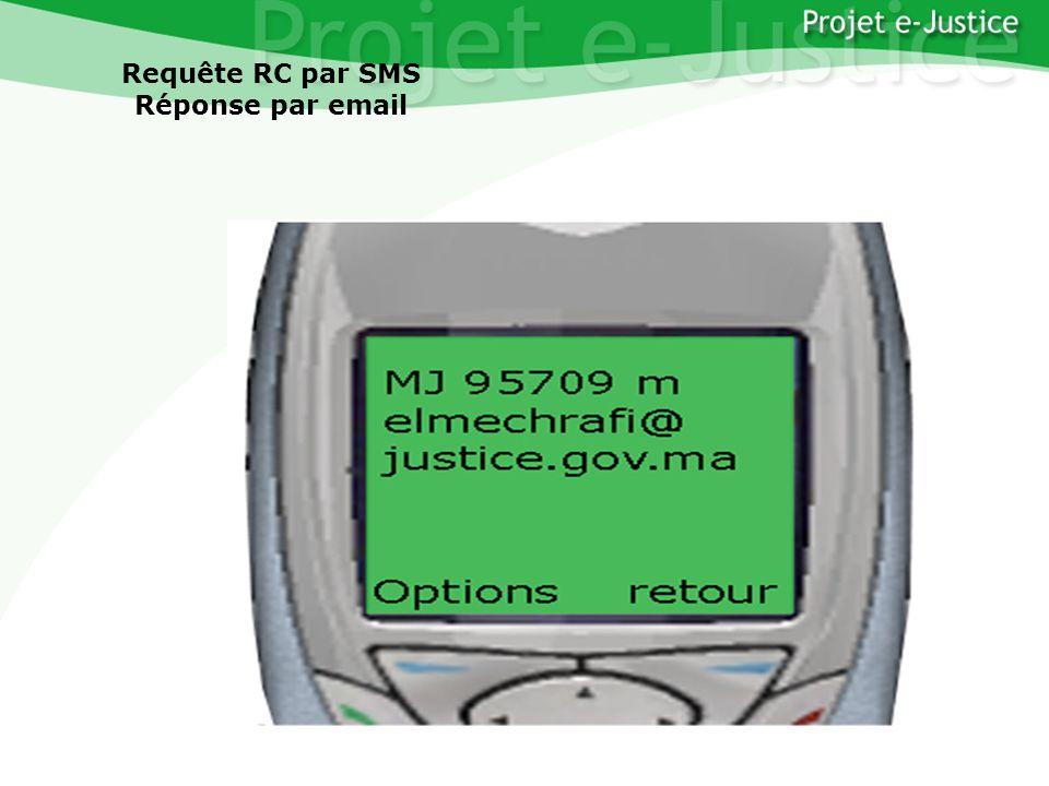 Projet e-JusticeYounès EL MECHRAFIPage n°36 Requête RC par SMS Réponse par email