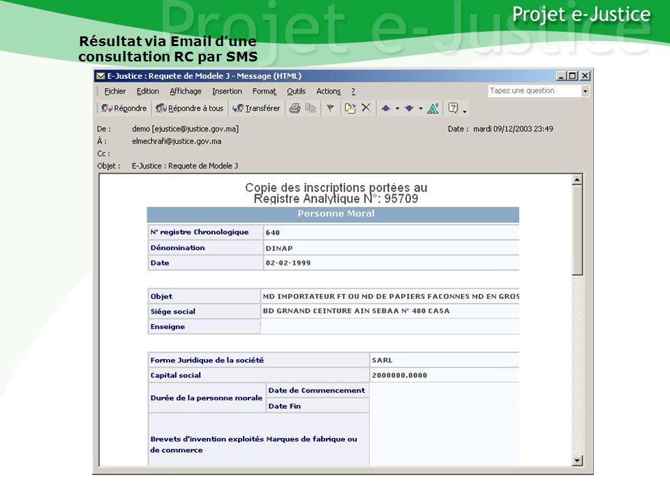 Projet e-JusticeYounès EL MECHRAFIPage n°37 Résultat via Email dune consultation RC par SMS